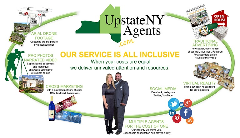 Selling Your Home | Upstate NY Agents Team